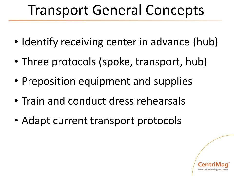 Transport General Concepts