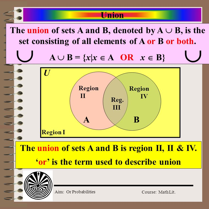 Union The union of sets A and B, denoted by A  B, is the set consisting of all elements of A or B or both.