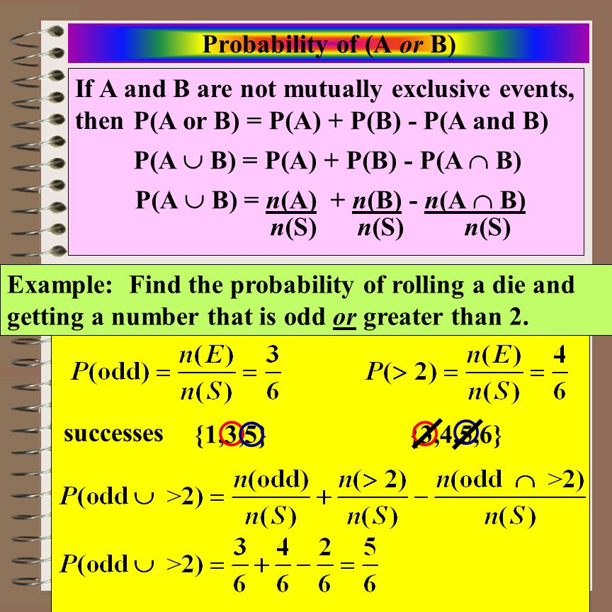 Probability of (A or B) P(A or B) = P(A) + P(B) - P(A and B) P(A  B) = P(A) + P(B) - P(A  B) P(A  B) = n(A) + n(B) - n(A  B)