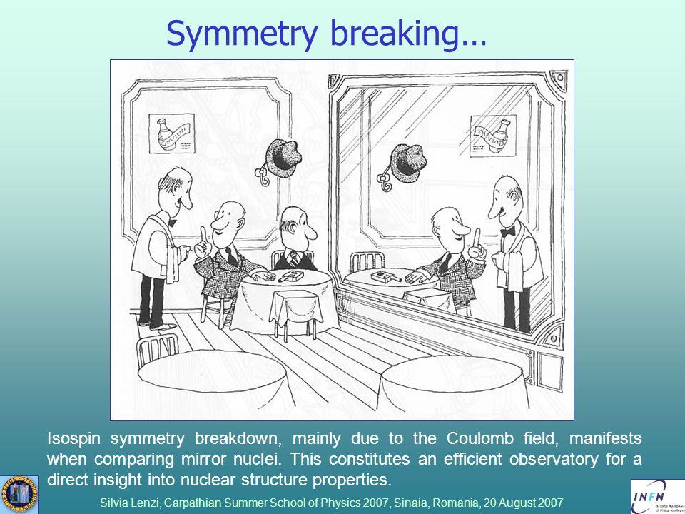 Symmetry breaking…