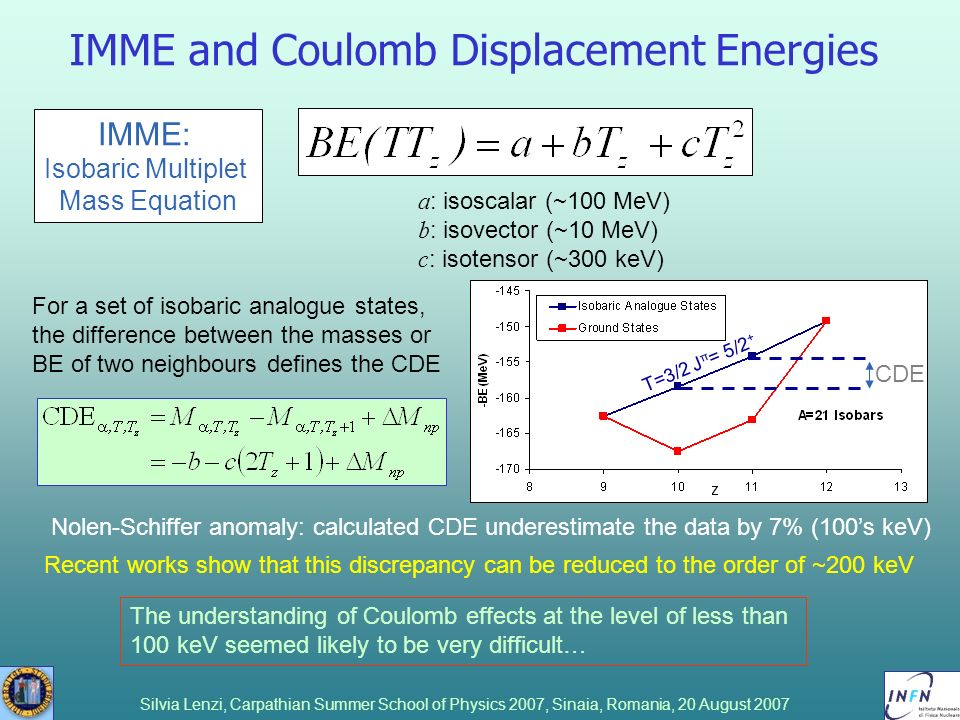 IMME and Coulomb Displacement Energies