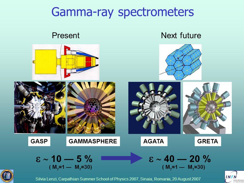 Gamma-ray spectrometers