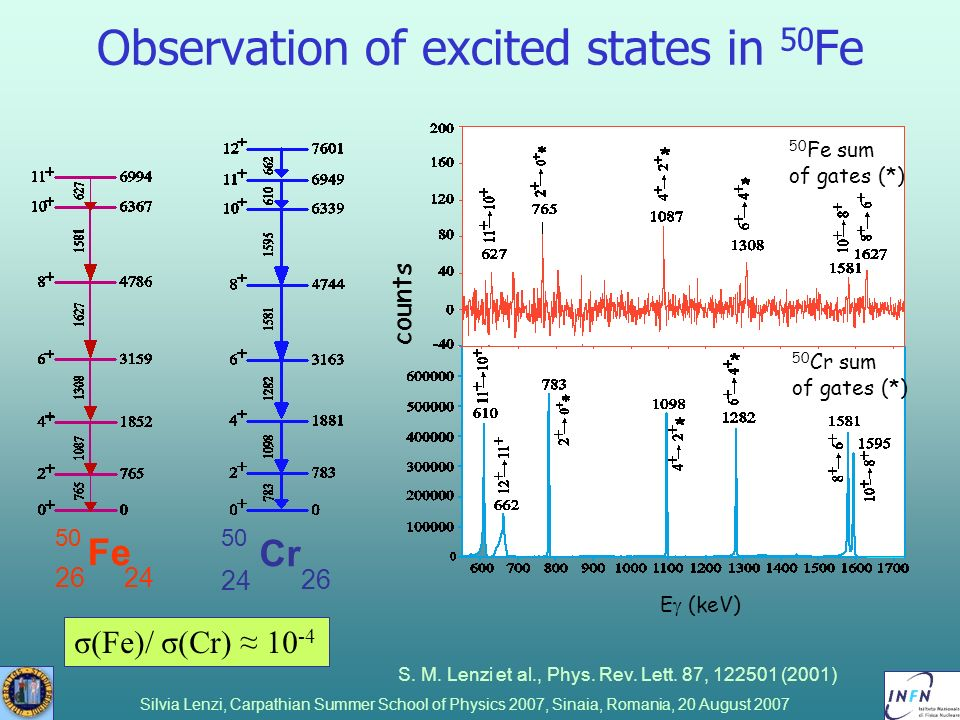 Observation of excited states in 50Fe
