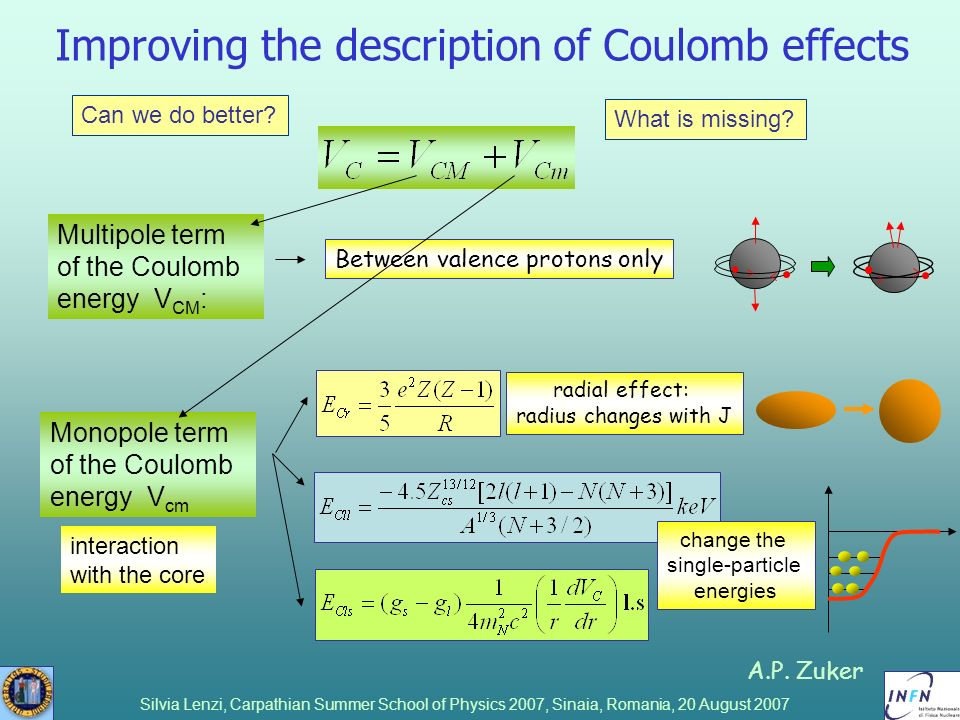 Improving the description of Coulomb effects