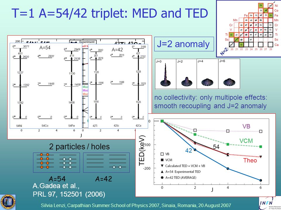 T=1 A=54/42 triplet: MED and TED