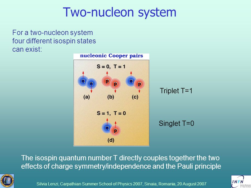 Two-nucleon system For a two-nucleon system