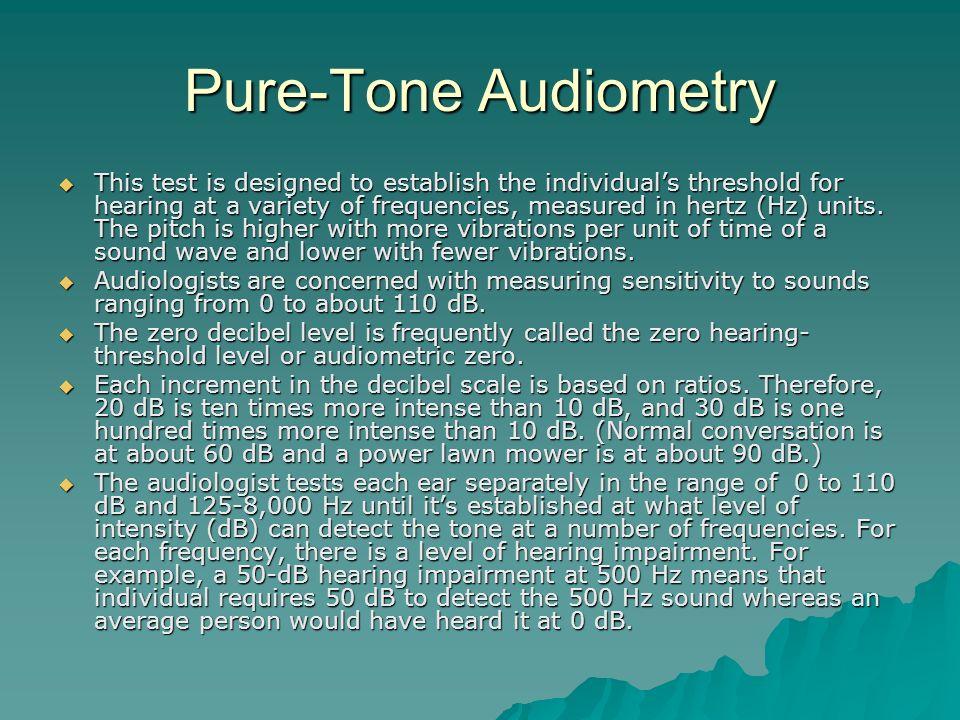 Pure-Tone Audiometry