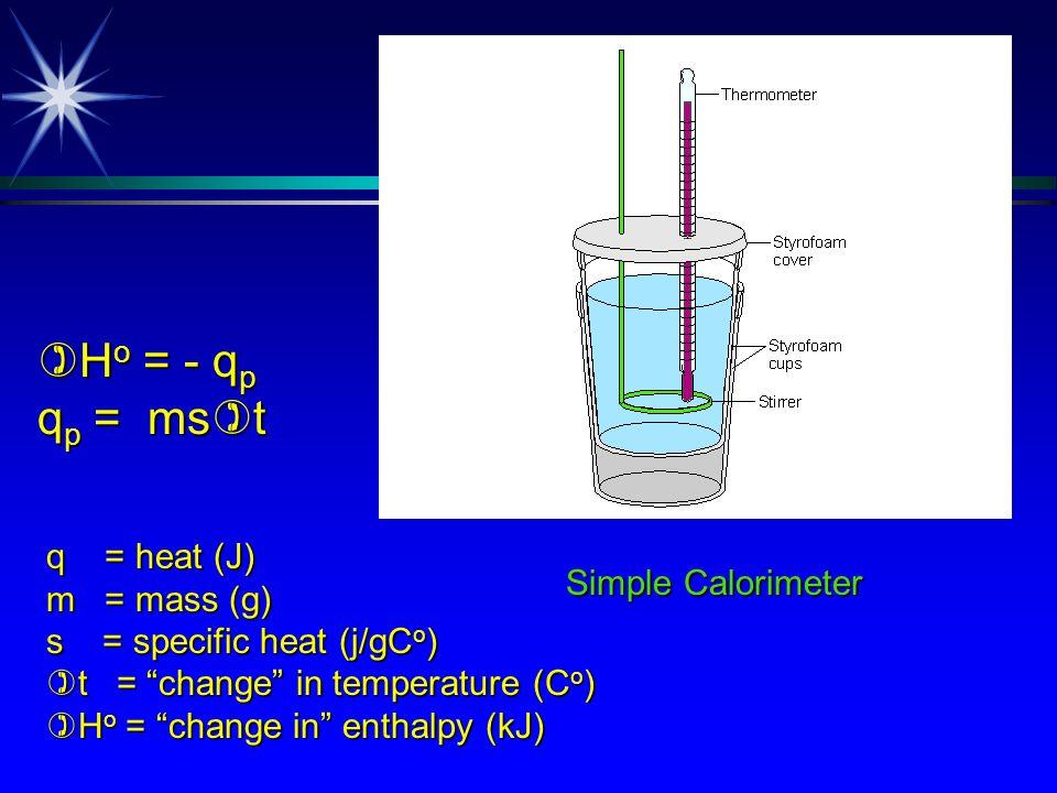 Ho = - qp qp = mst q = heat (J) m = mass (g) Simple Calorimeter