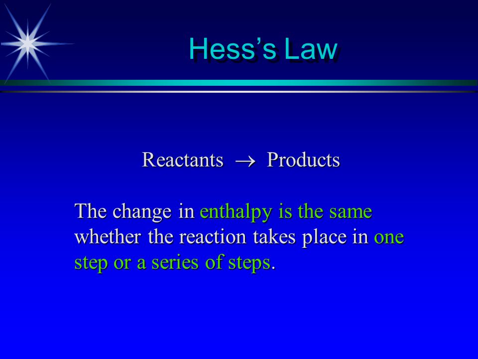 Hess's Law Reactants  Products