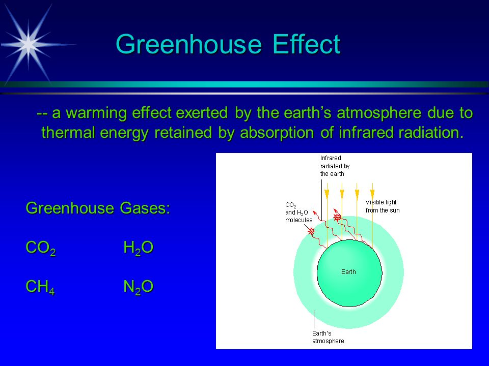 Greenhouse Effect -- a warming effect exerted by the earth's atmosphere due to. thermal energy retained by absorption of infrared radiation.