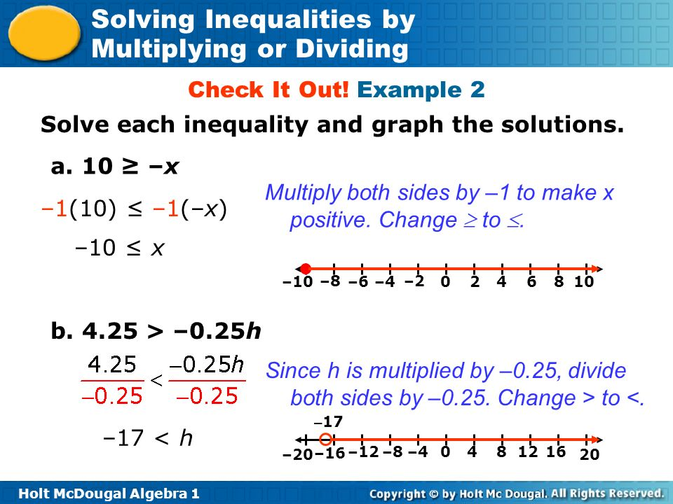 Solve each inequality and graph the solutions.