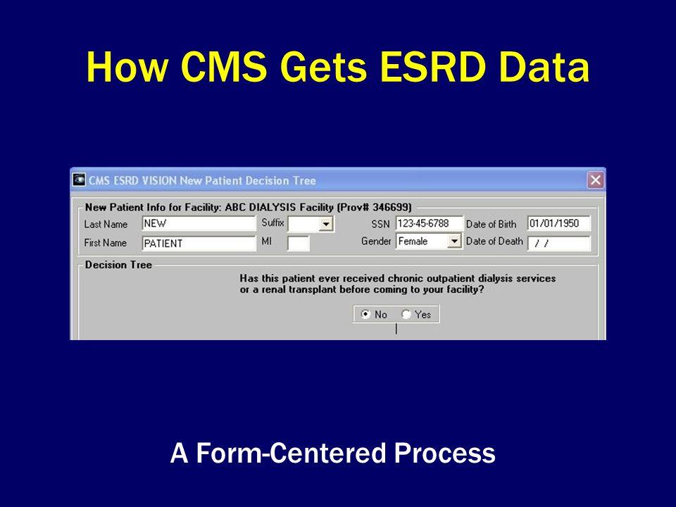 How CMS Gets ESRD Data A Form-Centered Process