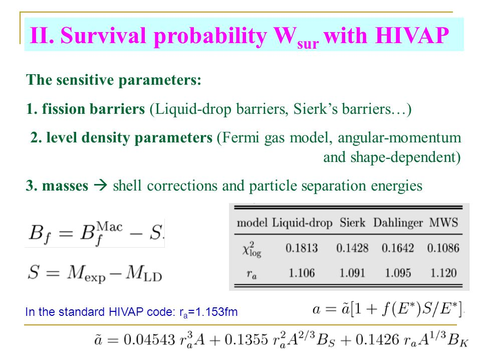 II. Survival probability Wsur with HIVAP
