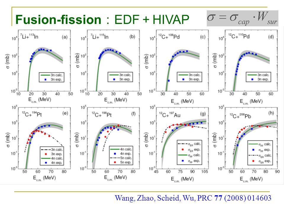 Fusion-fission:EDF+HIVAP