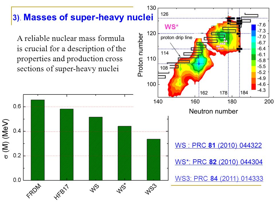 WS* 3). Masses of super-heavy nuclei.