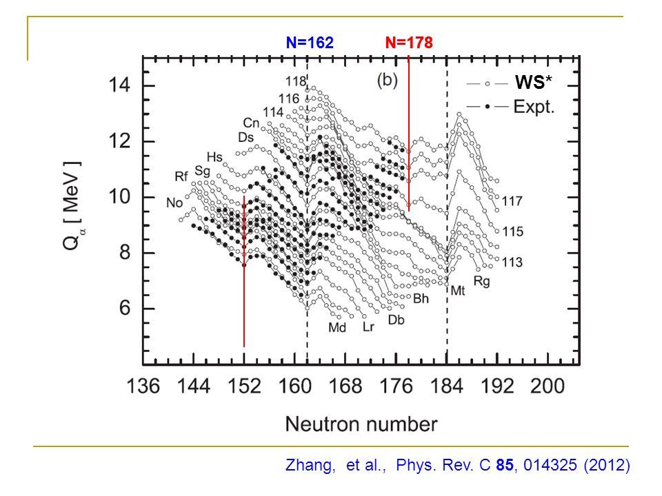 N=178 WS* N=162 N=178 N=178 WS* WS* Zhang, et al., Phys. Rev. C 85, 014325 (2012)