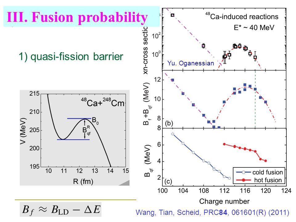 III. Fusion probability