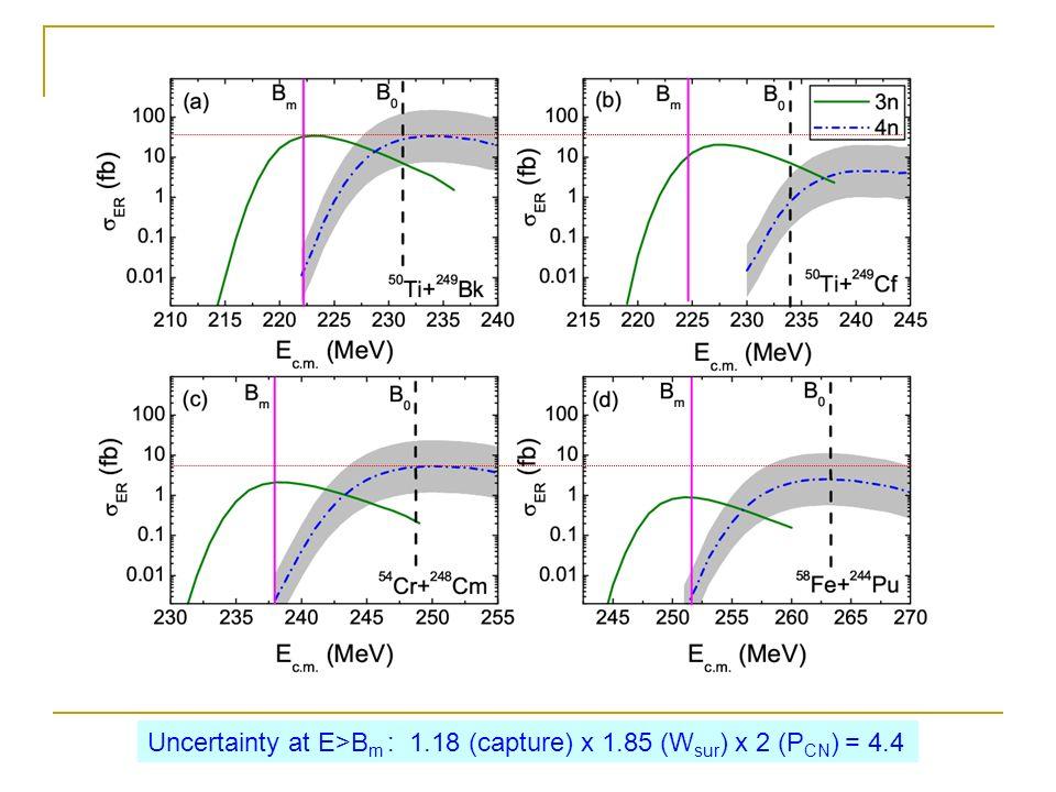 Uncertainty at E>Bm : 1.18 (capture) x 1.85 (Wsur) x 2 (PCN) = 4.4