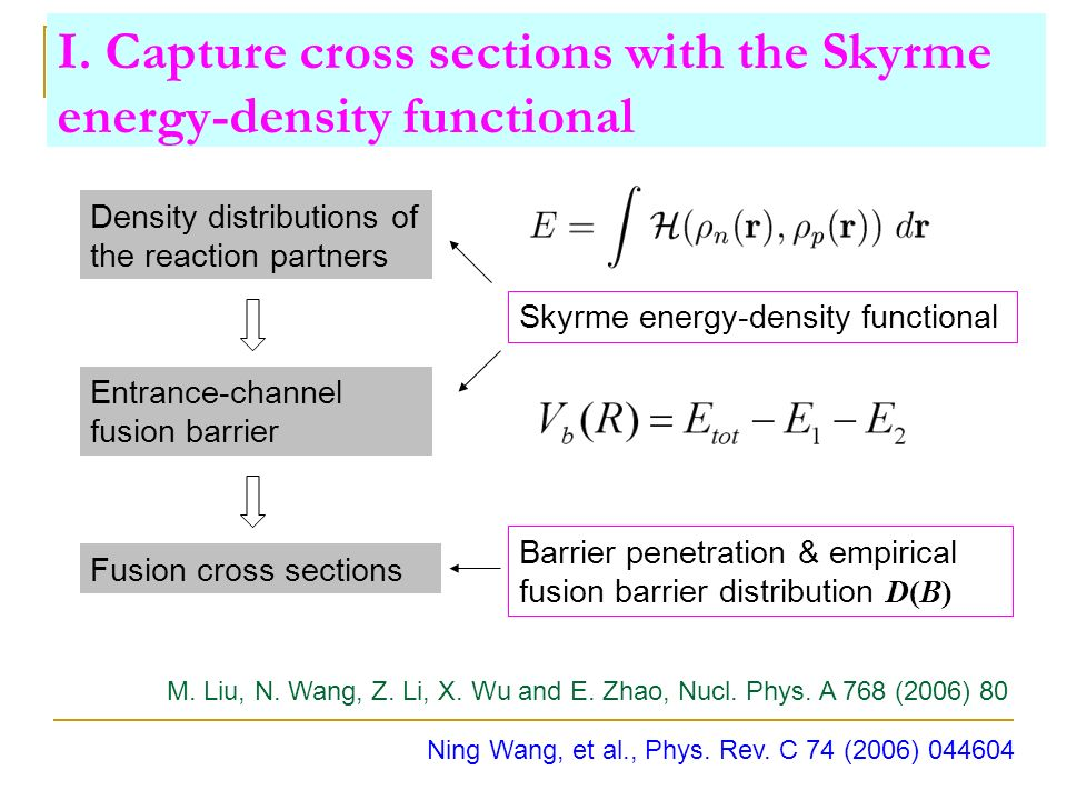 I. Capture cross sections with the Skyrme energy-density functional