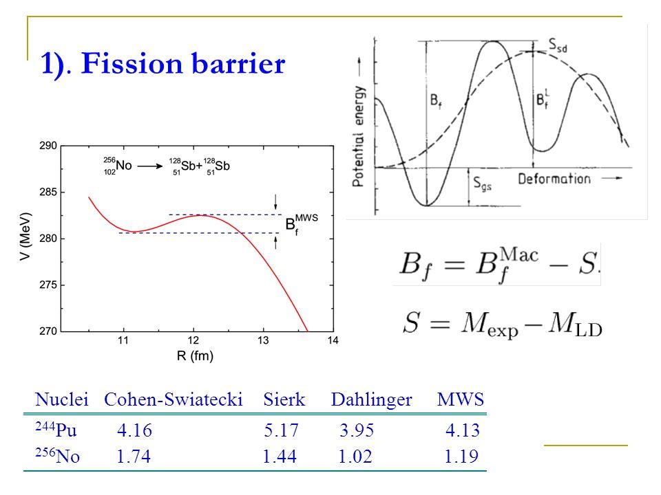 1). Fission barrier Nuclei Cohen-Swiatecki Sierk Dahlinger MWS