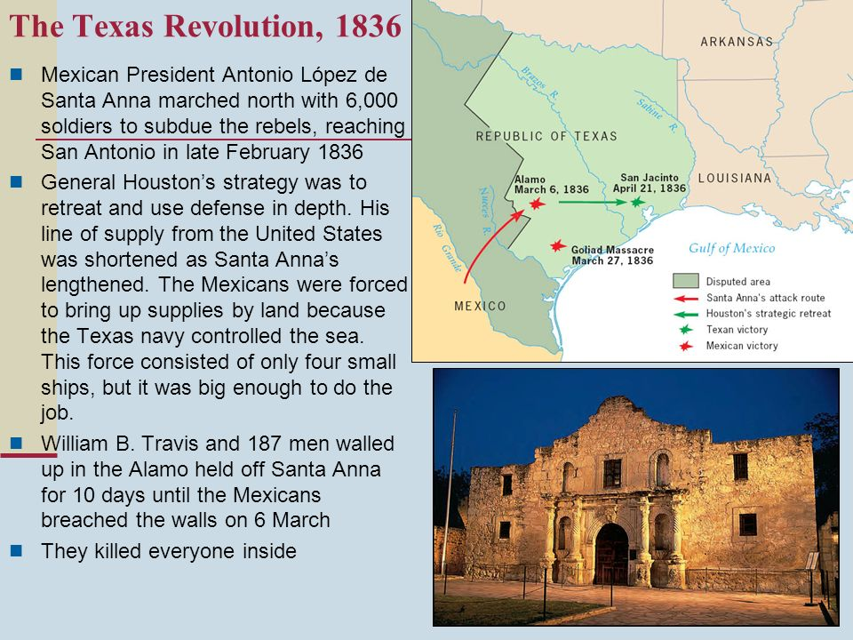 The Texas Revolution, 1836