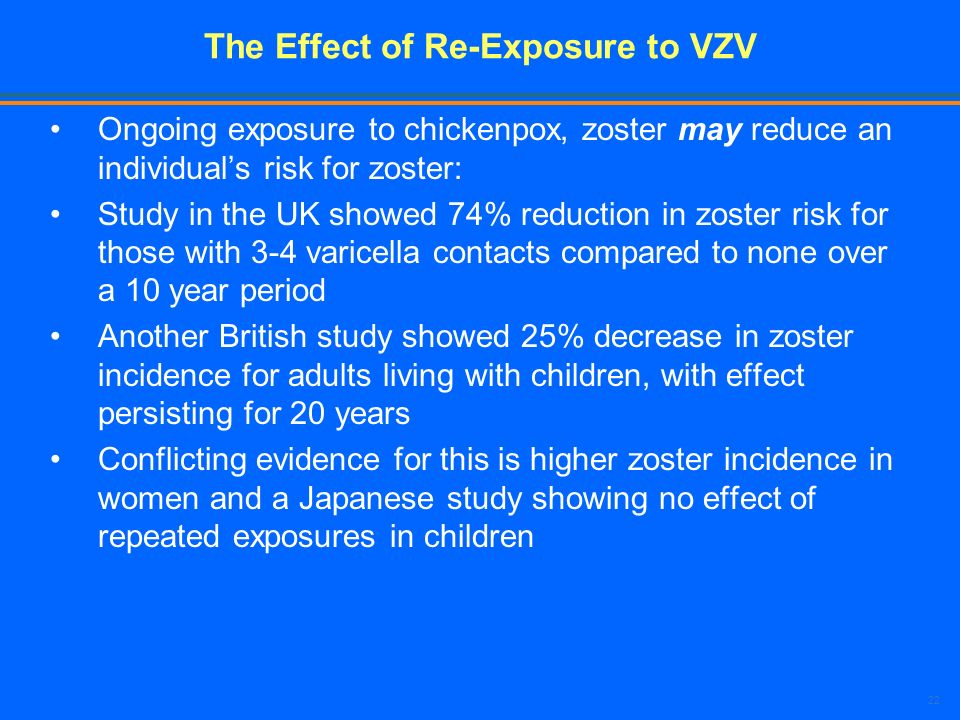 The Effect of Re-Exposure to VZV