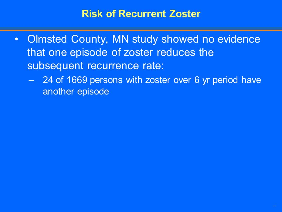 Risk of Recurrent Zoster