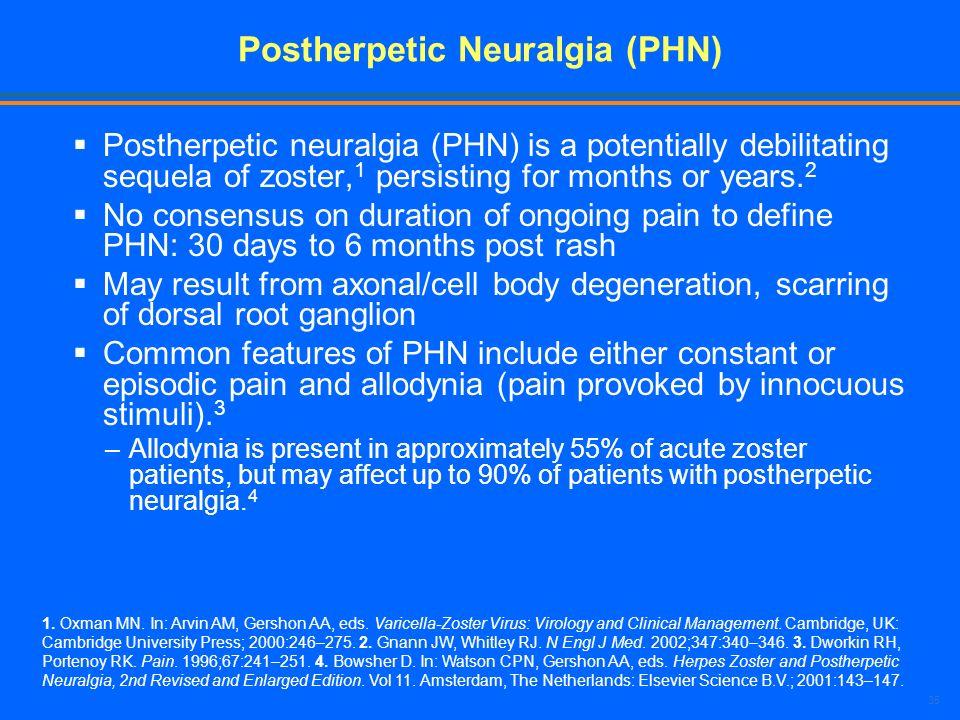 Postherpetic Neuralgia (PHN)