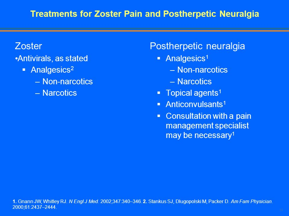 Treatments for Zoster Pain and Postherpetic Neuralgia