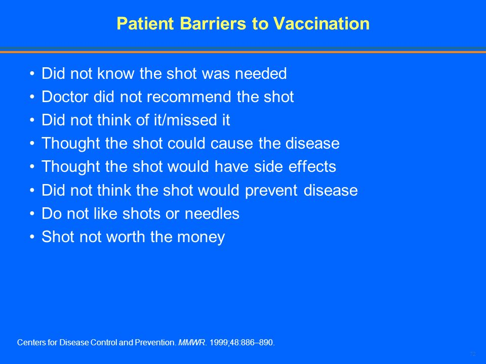 Patient Barriers to Vaccination