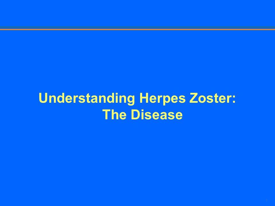 Understanding Herpes Zoster: The Disease
