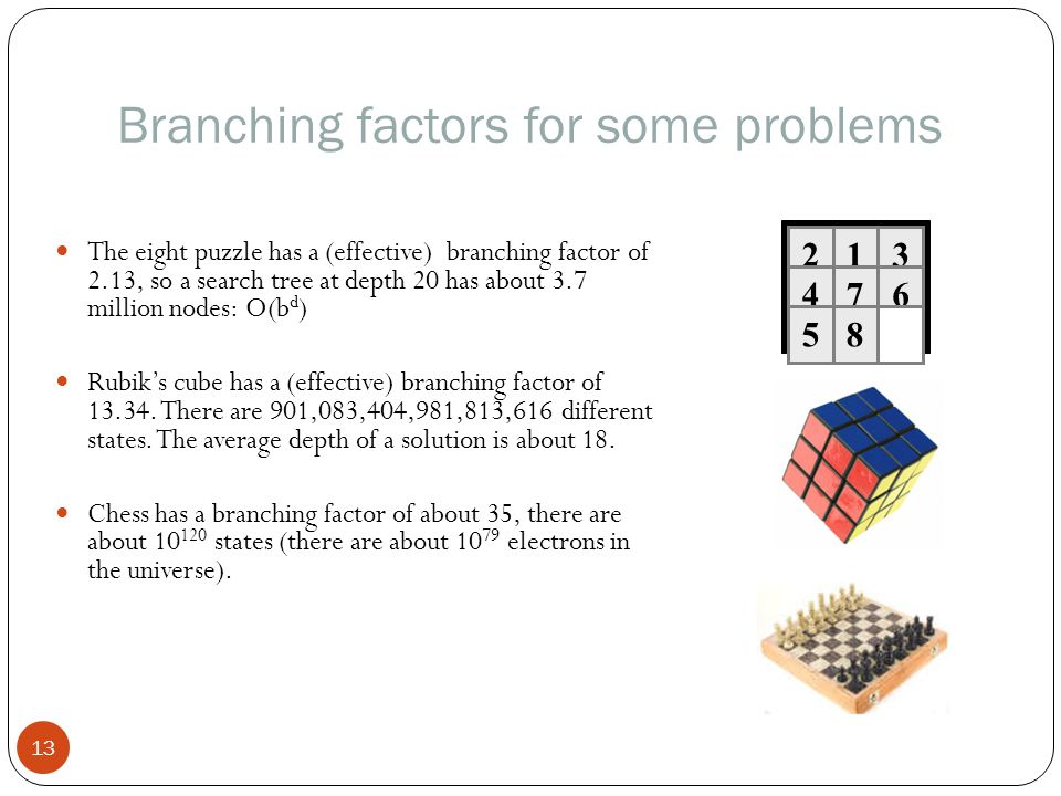 Branching factors for some problems