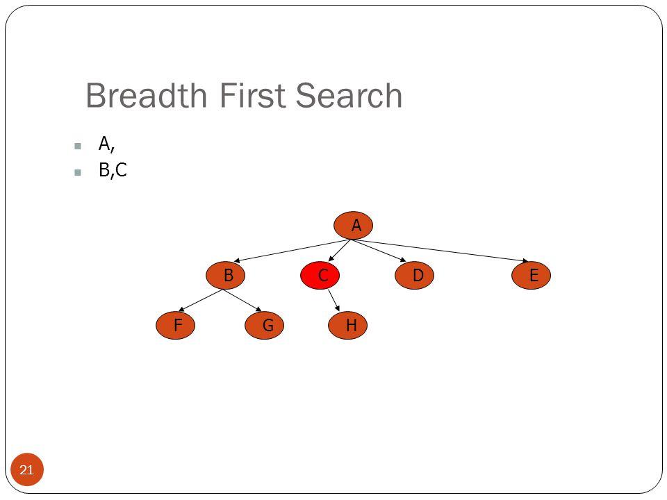 Breadth First Search A, B,C A B C E D F G H