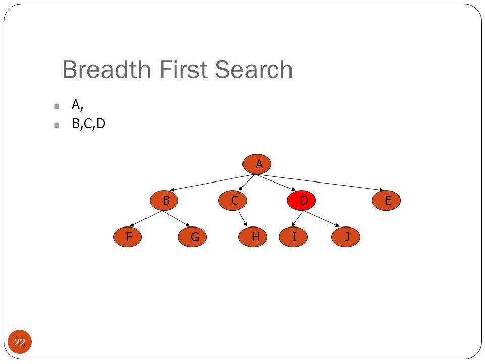 Breadth First Search A, B,C,D A B C E D F G H I J