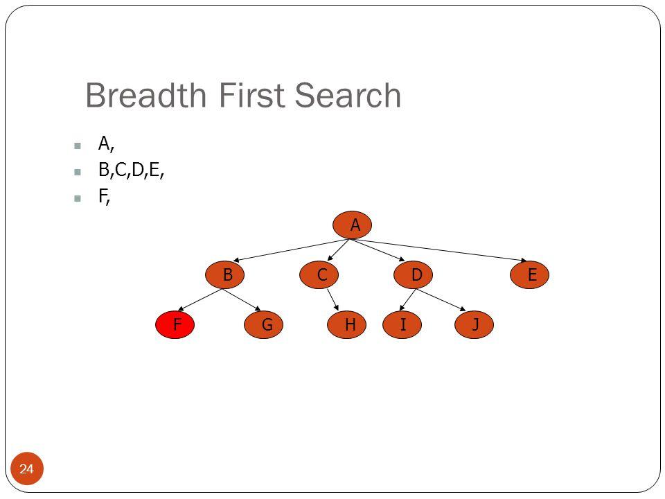 Breadth First Search A, B,C,D,E, F, A B C E D F G H I J