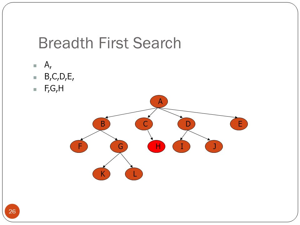 Breadth First Search A, B,C,D,E, F,G,H A B C E D F G H I J K L