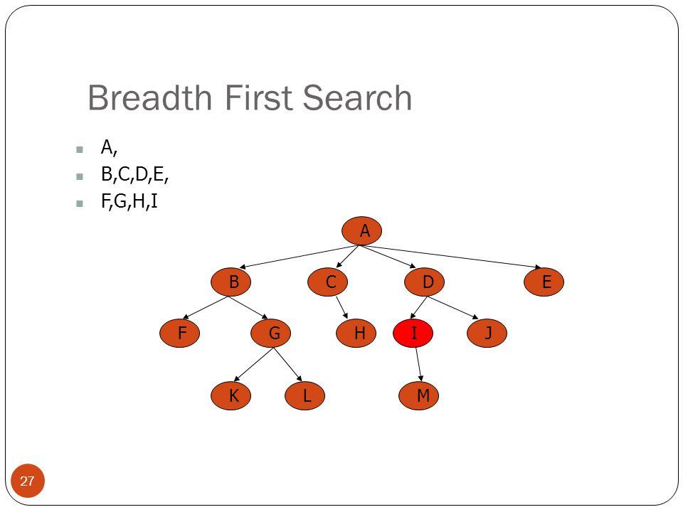 Breadth First Search A, B,C,D,E, F,G,H,I A B C E D F G H I J K L M