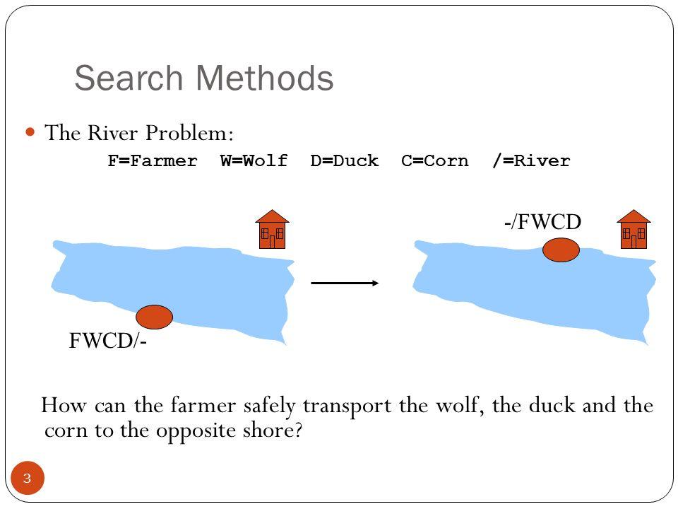 F=Farmer W=Wolf D=Duck C=Corn /=River