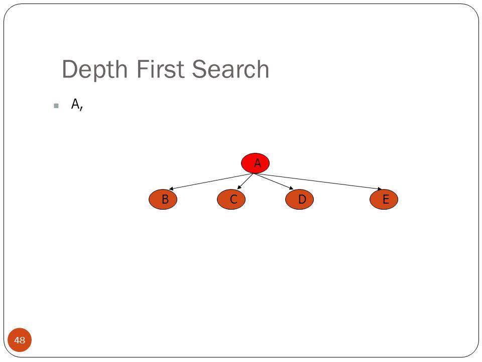 Depth First Search A, A B C E D