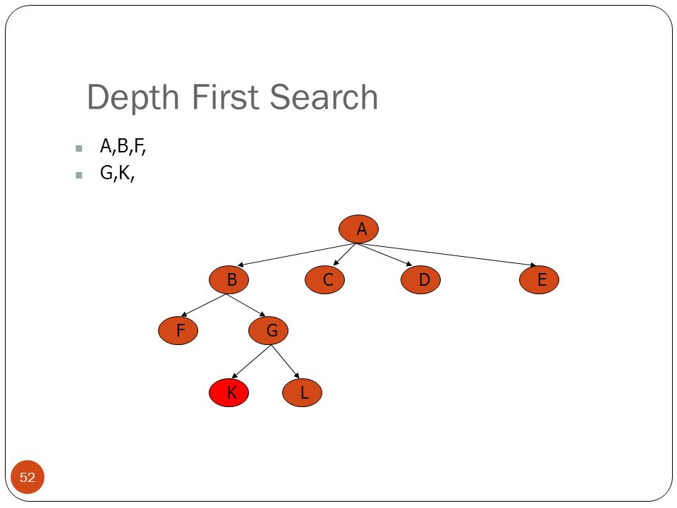 Depth First Search A,B,F, G,K, A B C E D F G K L