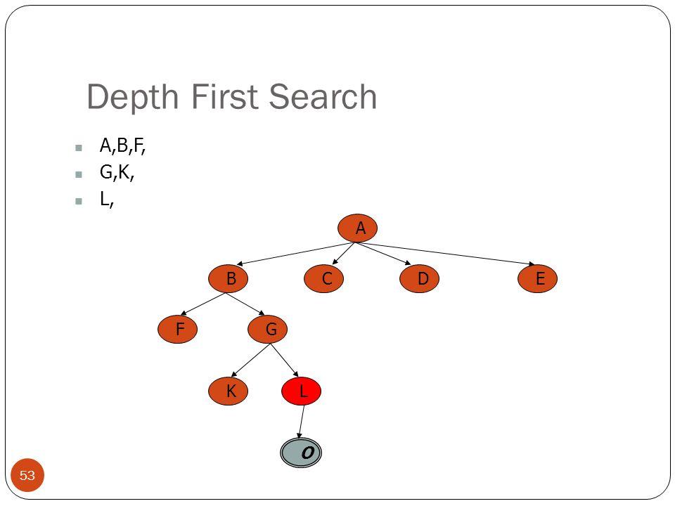 Depth First Search A,B,F, G,K, L, A B C E D F G K L O