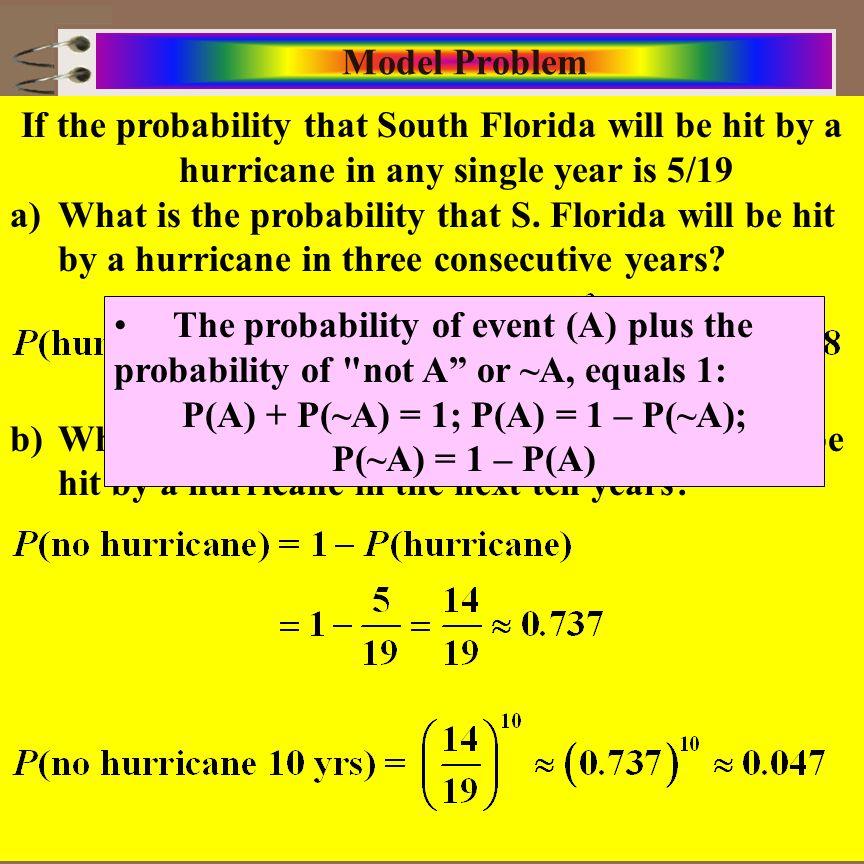 P(A) + P(~A) = 1; P(A) = 1 – P(~A); P(~A) = 1 – P(A)
