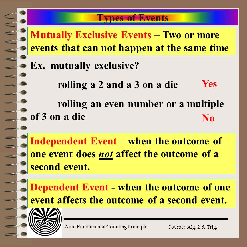 Types of Events Mutually Exclusive Events – Two or more events that can not happen at the same time.