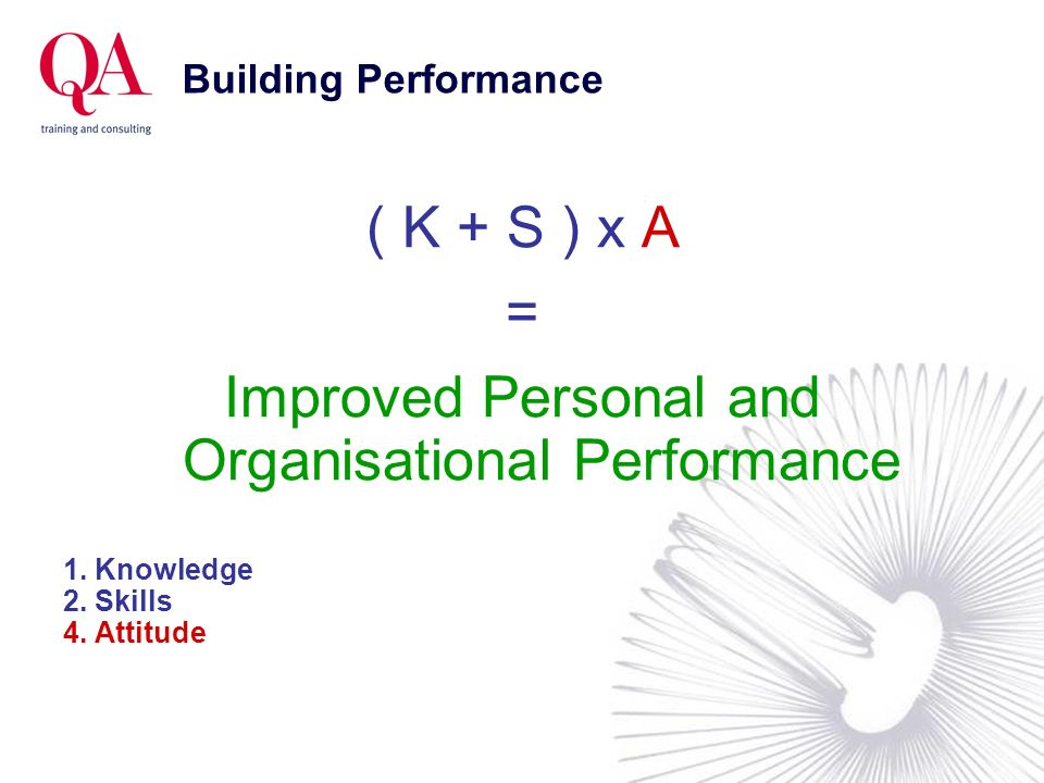 Improved Personal and Organisational Performance