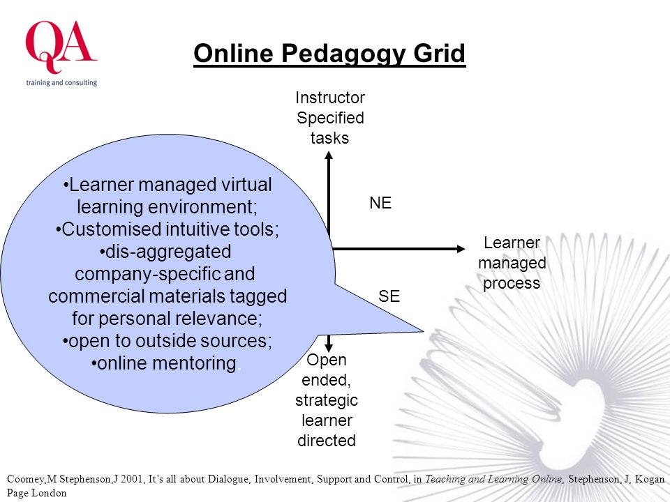 Online Pedagogy Grid Learner managed virtual learning environment;