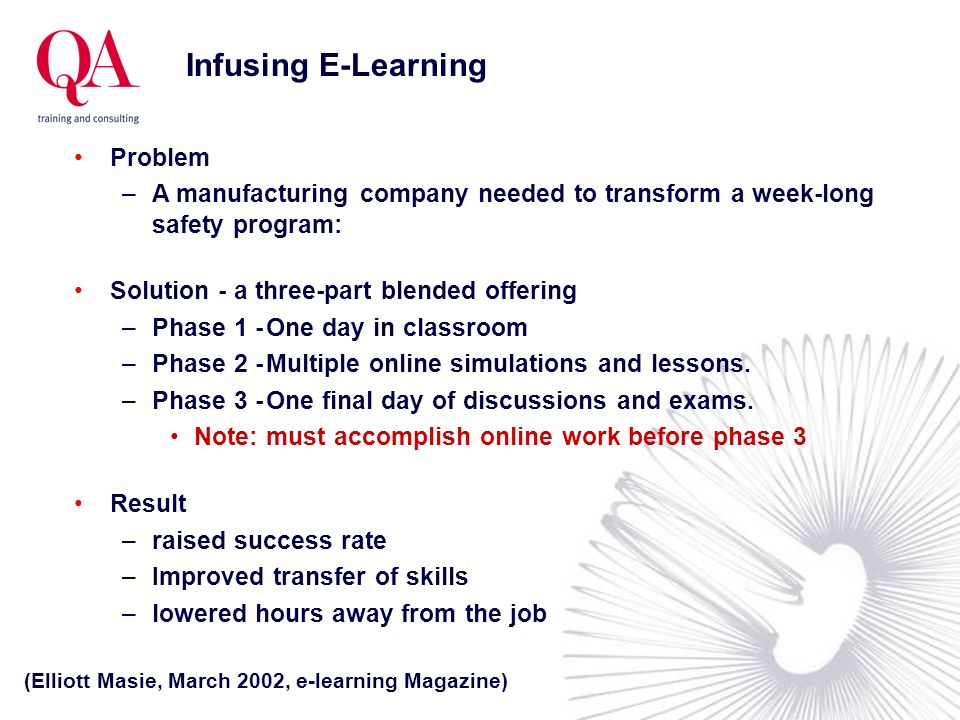 Infusing E-Learning Problem