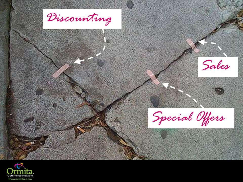 Discounting Sales Special Offers