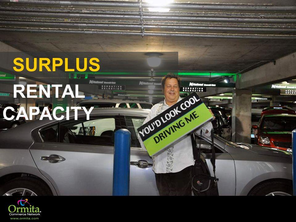 SURPLUS RENTAL CAPACITY