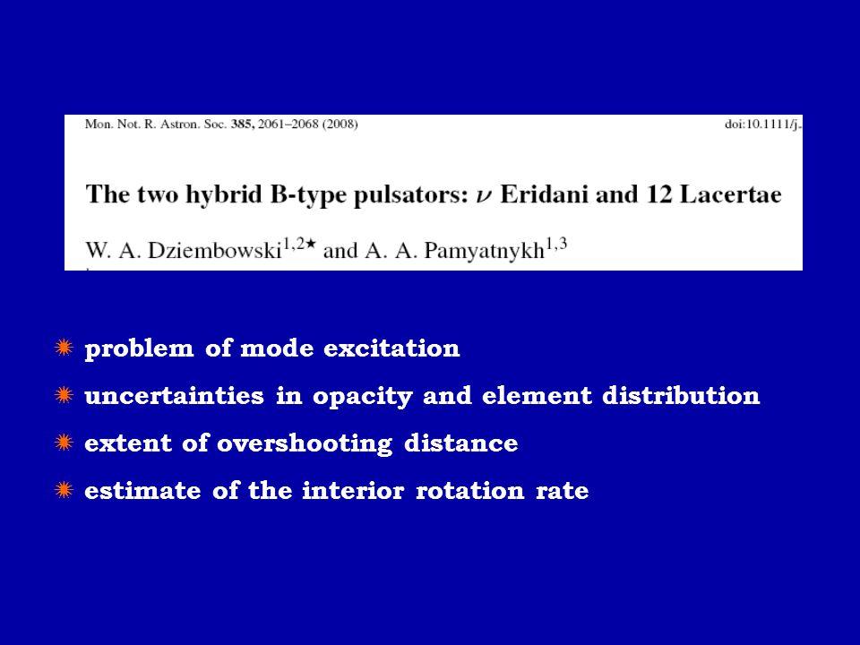  problem of mode excitation