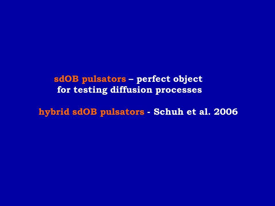 sdOB pulsators – perfect object
